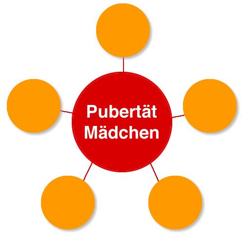 https://schule.loveline.de/fileadmin/schule-loveline/Images/Unterricht/Maedchen/pm_image_hover_background.png