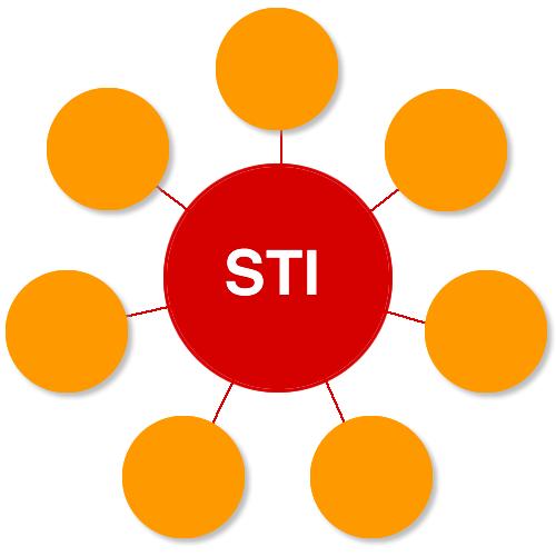https://schule.loveline.de/fileadmin/schule-loveline/Images/Unterricht/STI/sti_image_hover_background.png