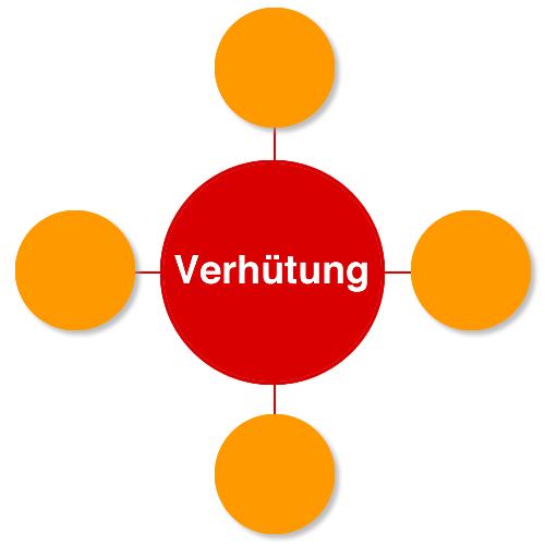 https://schule.loveline.de/fileadmin/schule-loveline/Images/Unterricht/Verhuetung/ver_image_hover_background.png
